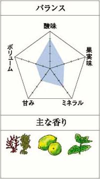CHAUF05-2
